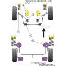 PSA Citroen AX Kit Silent bloc Dur