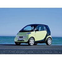 SMART City Coupe W450 - Amortisseurs SPORT Ressorts courts